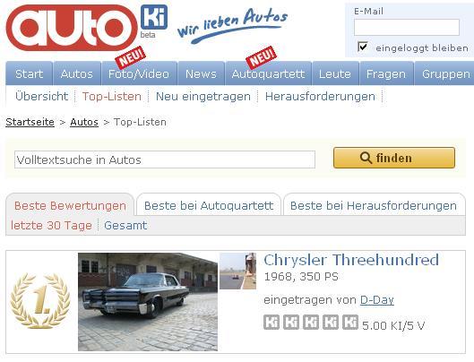 Best of Autoki.com